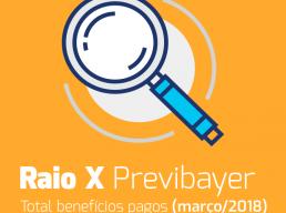Raio X Previbayer – Março 2018